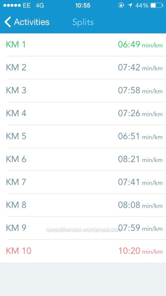 kilometre averages